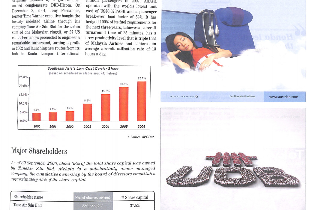 AseanAffair's interview with Tony Fernandes, CEO, airasia Bhd (2)