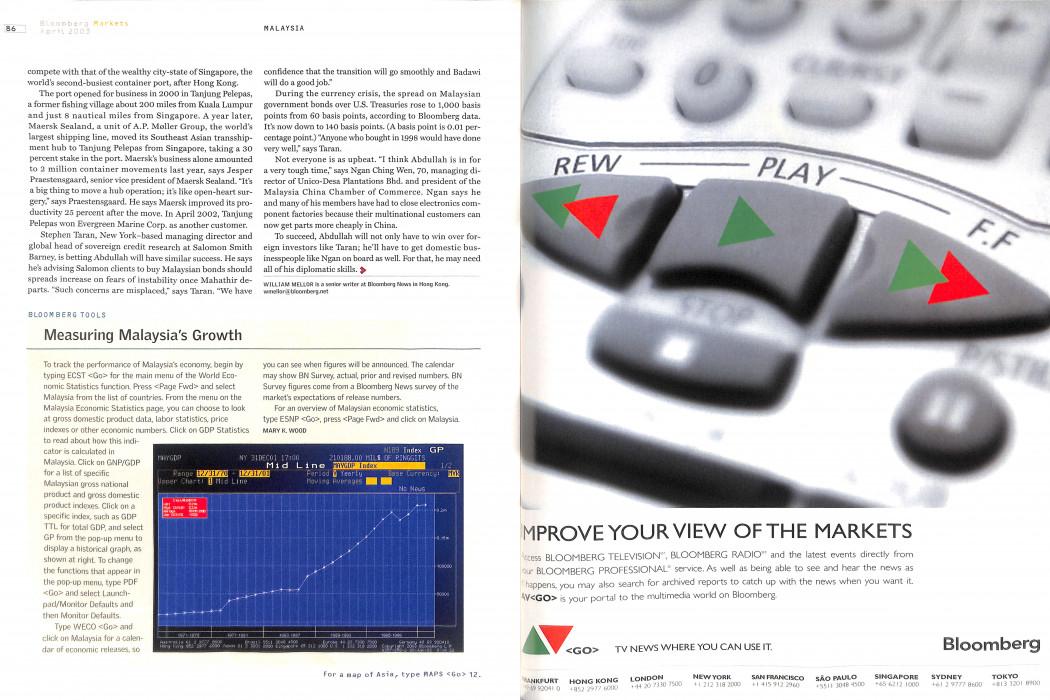 Bloomberg Markets - April 2003 (5)